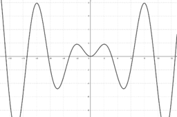 MONOTONICITY OF A FUNCTION