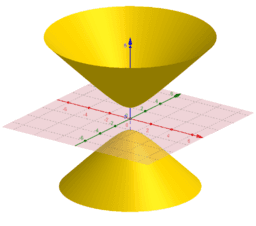 Intersection of Plane and Hyperboloid of 2 Sheets