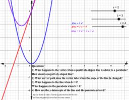 Parabola + Line = Parabola