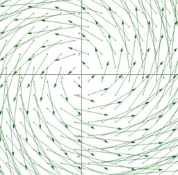 campos vectoriales b