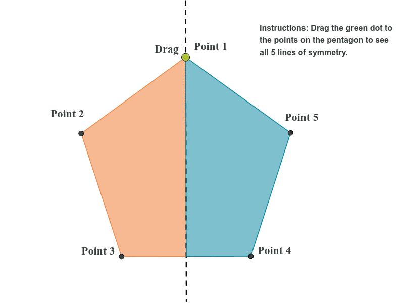 CO.A.3 - Reflectional Symmetry