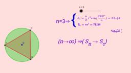 چند ضلعیهای منتظم محاطی یک دایره