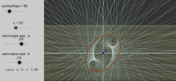 Constructing the Catacaustic of an Ellipse -Parallel Rays