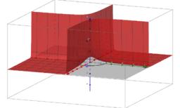 Extremos condicionados en una curva