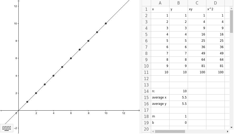 Linear Regression Calculator – GeoGebra