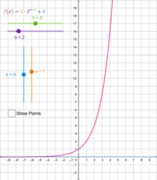 Exponential Investigation