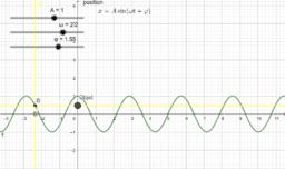 Mouvement oscillatoire harmonique