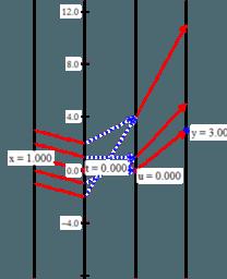 HSU Colloquium: Solve a Quadratic Equation Visually?