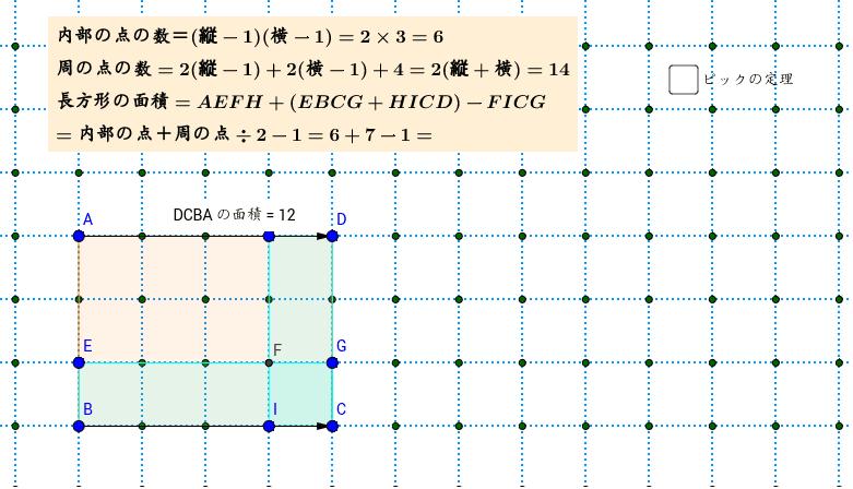 縦×横=面積から定理を導く。Cを横に動かしてみよう。縦と横は長さ。