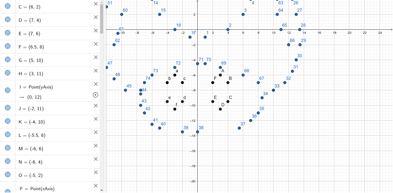 Tekenen met coördinaten Klik op Enter om de activiteit te starten