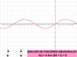 Funciones Sinusoidales