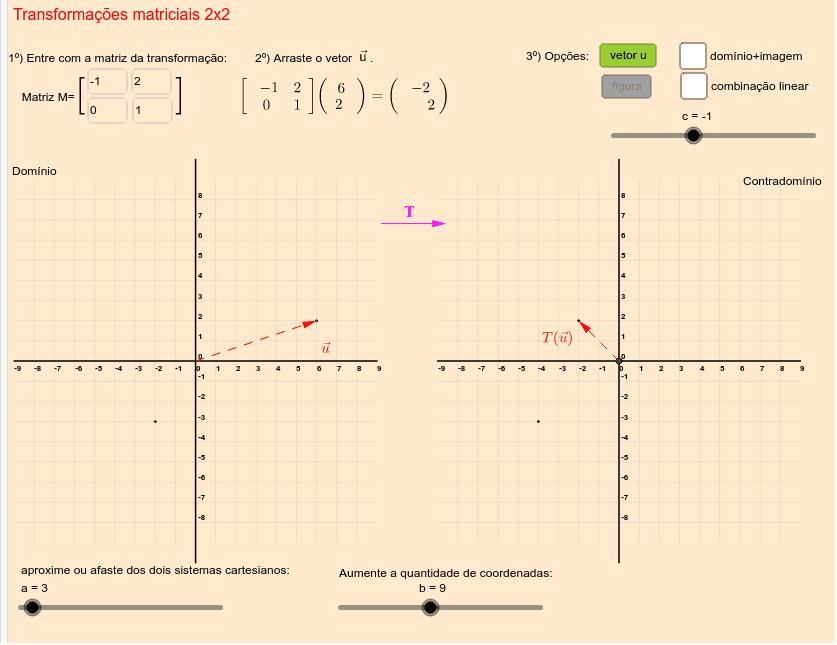 Transformações Lineares 2x2 Press Enter to start activity