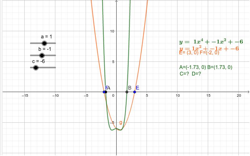 Canvia els valors d' a,b i c i observa què passa