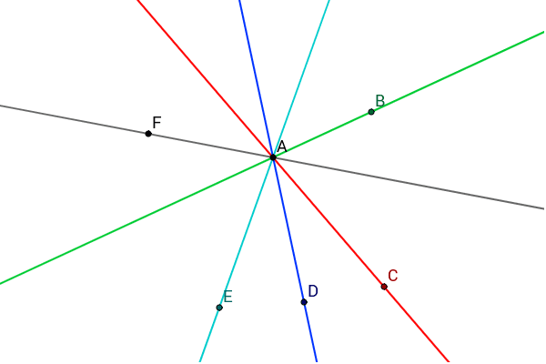 Infinite number of lines pass through a single point – GeoGebra