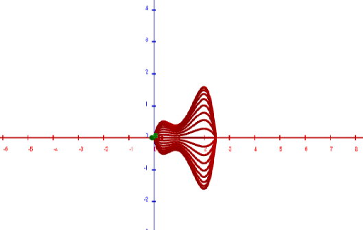 Imagen creada al rotar la silueta modelada por nuestro polinomio