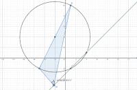 Intersection cercle et droite (par Pythagore)