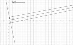 Double Slit Diffraction Angle Comparison
