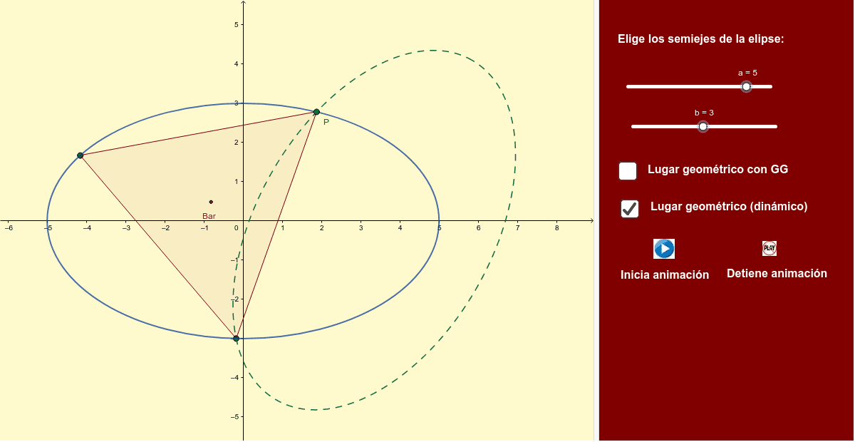 Dada la elipse de semiejes a, b, halla el lugar geométrico de los centros de los triángulos equiláteros inscritos en esa elipse.