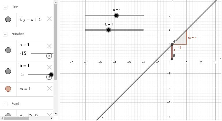 Canvia a i b, observa que passa i defineix la fòrmula