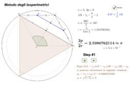 Isoperimetrici
