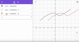 Transformations with Freehand Functions