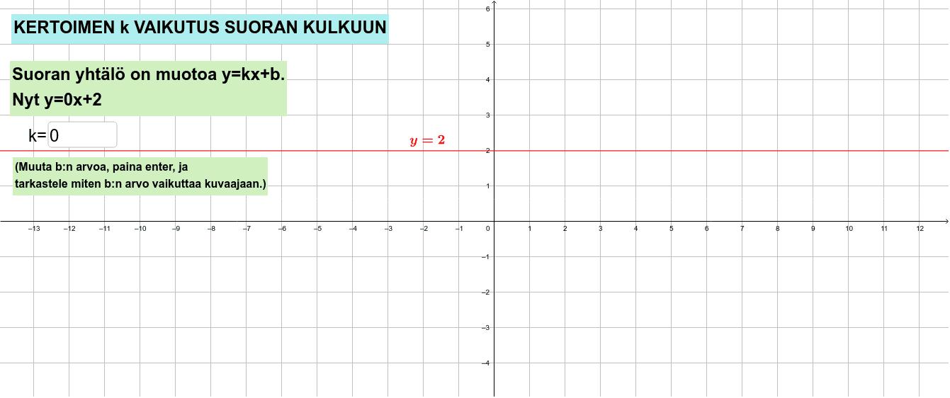 Anna x:n kertoimelle k eri arvoja ja tutki miten se vaikuttaa suoran kulkuun? (Anna arvoja väliltä-10 ... 10.) Vastaa kuvan alla oleviinn kysymyksiin. Paina Enter aloittaaksesi