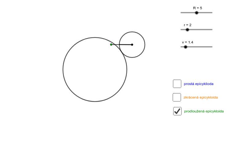 Pozorujte křivky, které opisuje bod kružnice při jejím valení po vnitřní straně jiné kružnice. Posuvníky můžete měnit poloměr kružnic a rychlost valení.  Zahajte aktivitu stisknutím klávesy Enter