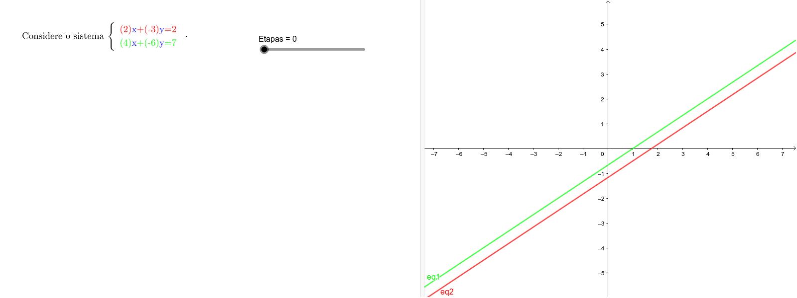 E se tentássemos resolver pelo método de Substituição? (movimente o seletor Etapas) Press Enter to start activity