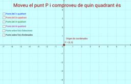 Eixos de coordenades i quadrants del pla
