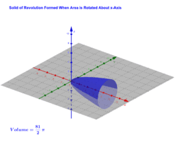 Volume of Solid of Revolution about x-axis