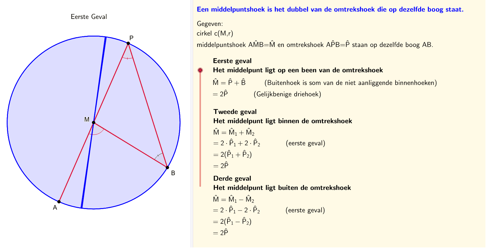 Eigenschap MH-OH  (Alternatieve formulering en bewijs)