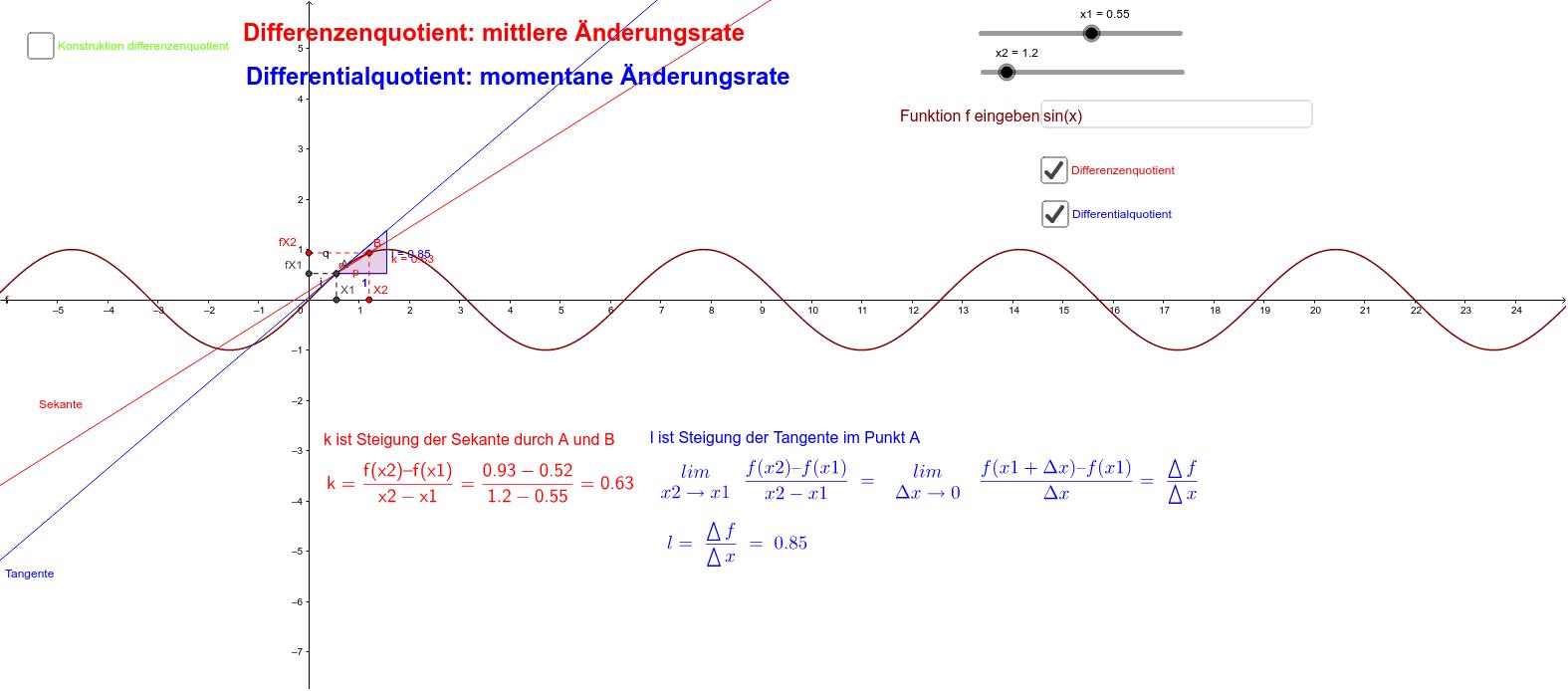 Der Übergang vom Differenzenquotient zum Differentialquotient Drücke die Eingabetaste um die Aktivität zu starten