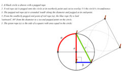 How to Square a Circle With Rope