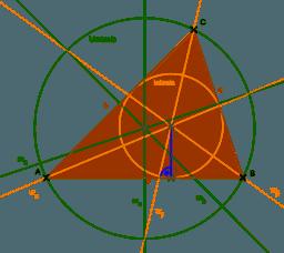Umkreis und Inkreis eines Dreiecks - Lernumgebung
