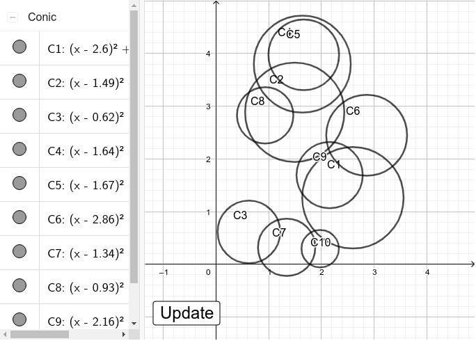Ejemplo 2: Una clase de objetos Press Enter to start activity
