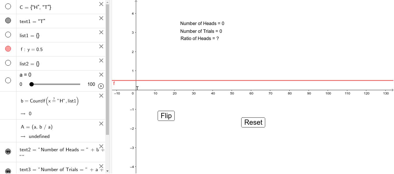 Law of Large Numbers Ratio of Heads – GeoGebra