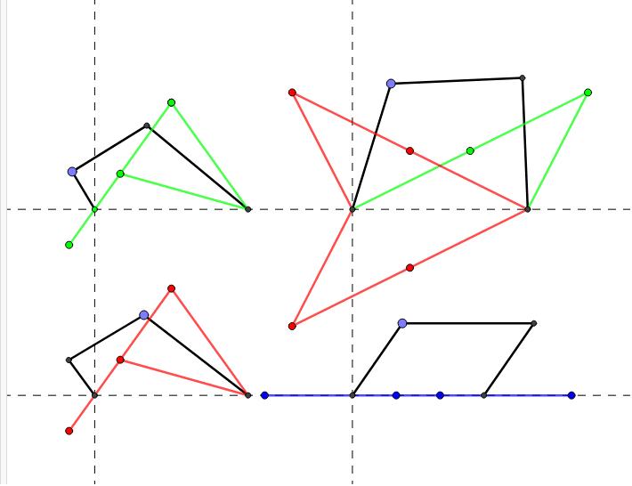 Se representan las posiciones singulares directas (en rojo), inversas (en verde) y de tipo III (en azul).