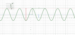 Trig Function Transformations