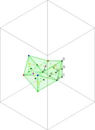 カライドサイクルの展開図と3Dシミュレーション