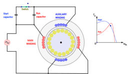 Single phase motor start