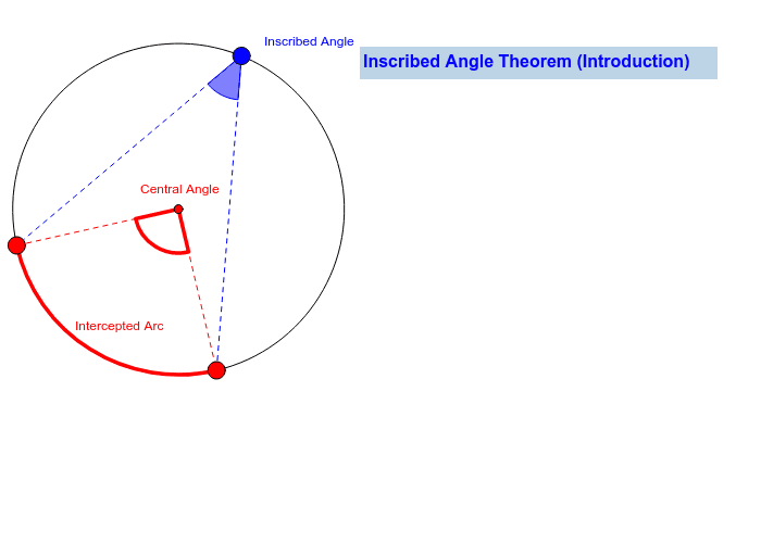 Inscribed Angle Theorem - GeoGebra