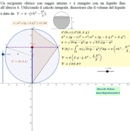 ESAME di STATO di Matematica 2016. Quesito 3.