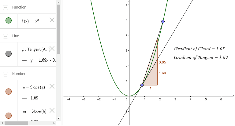 Finished Geogebra file - example 1