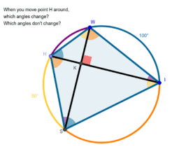 Cyclic Quadrilateral WISH