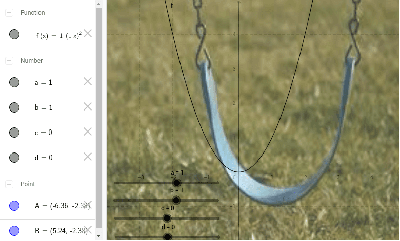 Use the sliders to find possible equations for the curve of the swing. (Note: There will be several possible equations.) Press Enter to start activity