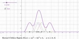 Kernels (spline cúbico sujeto)