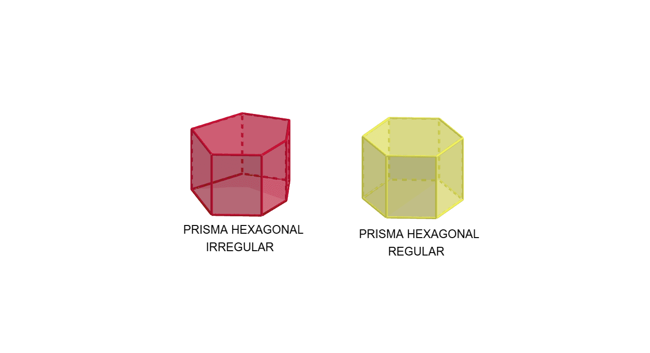 Prisma hexagonal regular e irregular