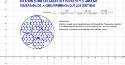 Relación de áreas entre círculos