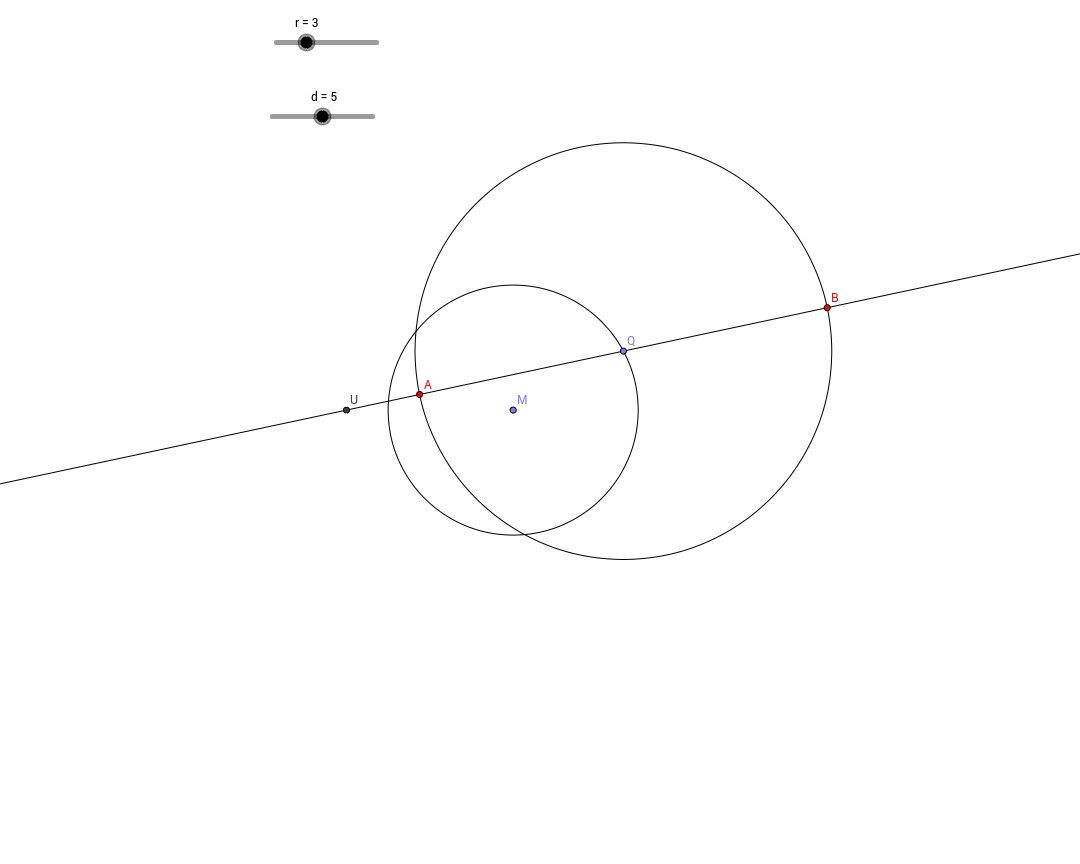 Kreis-Konchoiden