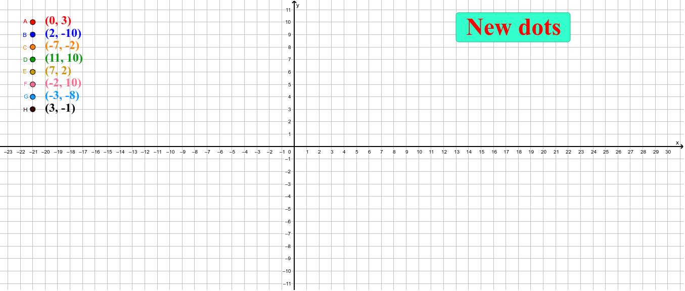 Coordinate plane - multiple dots Press Enter to start activity